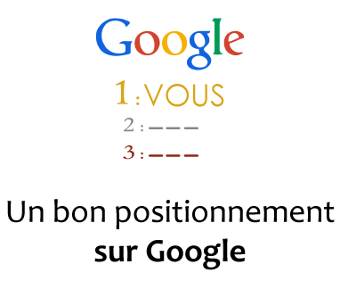 positionnement-google